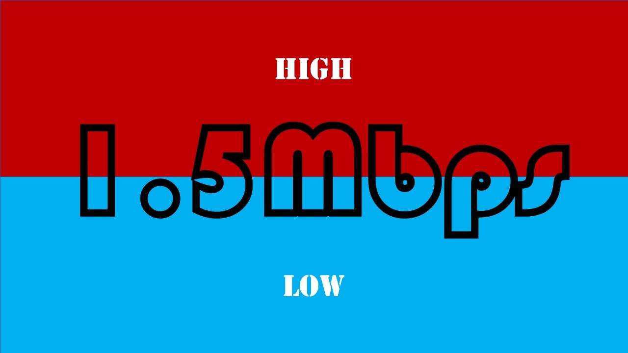 mineo1.5mbps